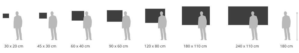 Ggrößenvergleich Fotoformate